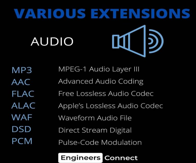 various extensions audio